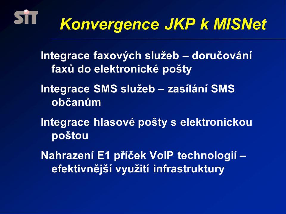 Konvergence JKP k MISNet Integrace faxových služeb – doručování faxů do elektronické pošty Integrace SMS služeb – zasílání SMS občanům Integrace hlasové pošty s elektronickou poštou Nahrazení E1 příček VoIP technologií – efektivnější využití infrastruktury