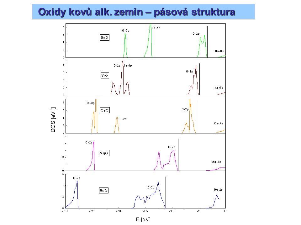 Oxidy kovů alk.