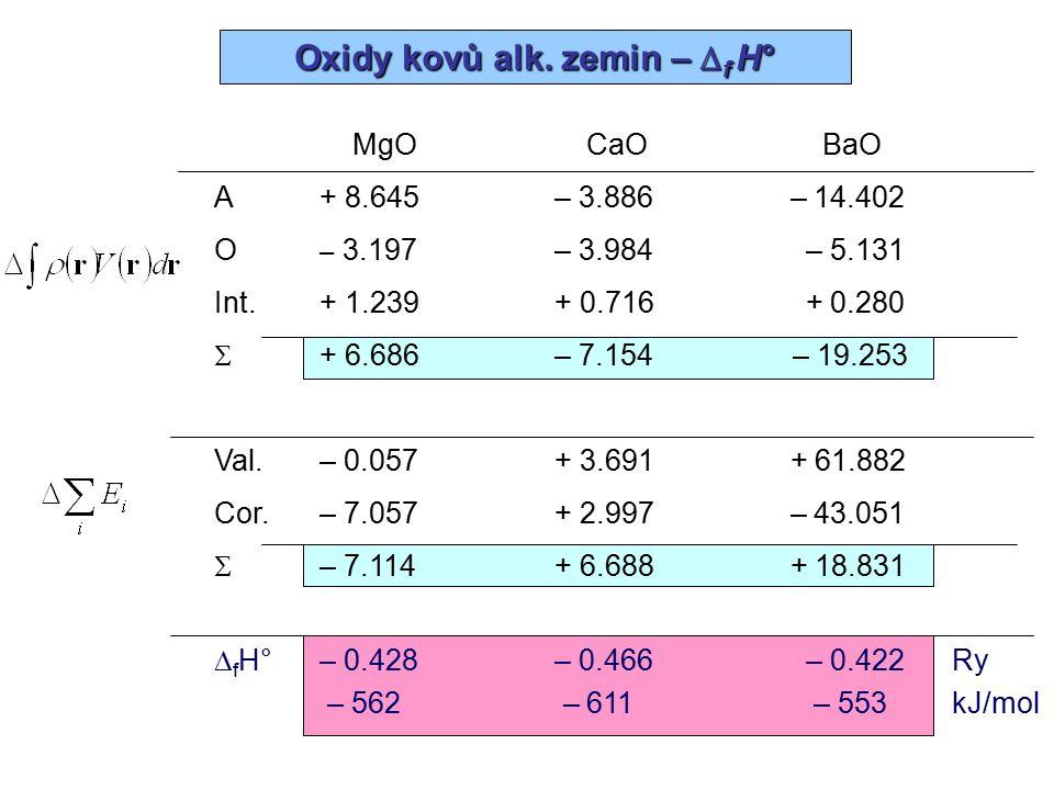 Perovskity kovů alk. zemin –  H ox  H ox = E tot (ABO 3 ) – E tot (AO) – E tot (BO 2 )