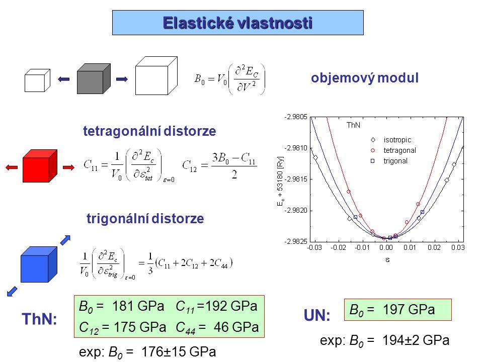 Tepelná kapacita - výpočet ab-initio Vibrace krystalové mříže - fonony Vodivostní elektrony Schottkyho anomálie – přechody mezi lokalizovanými el.