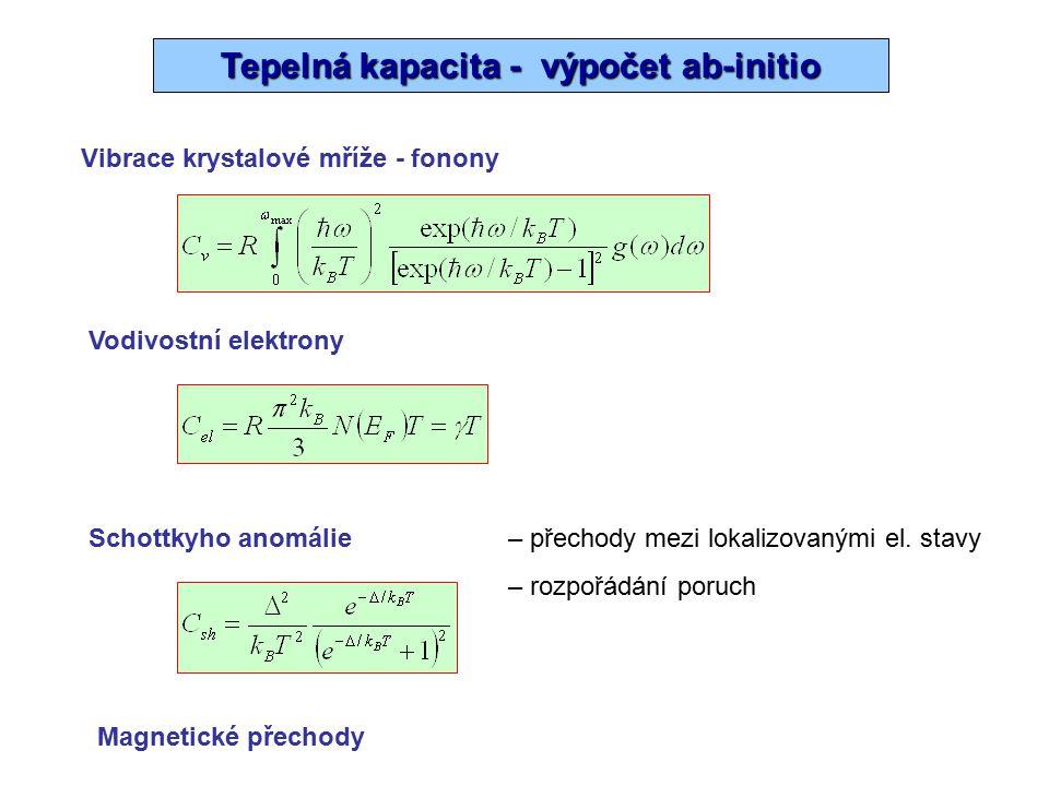 Výpočet fononů – přímá metoda Harmonická aproximace superbuňka výchylky atomů výpočet elektronové struktury (DFT) Hellmann-Feynmanovy síly silové konstanty dynamická matice vlastní hodnoty – frekvence fononů hustota stavů fononů program Phonon – K.Parlinski