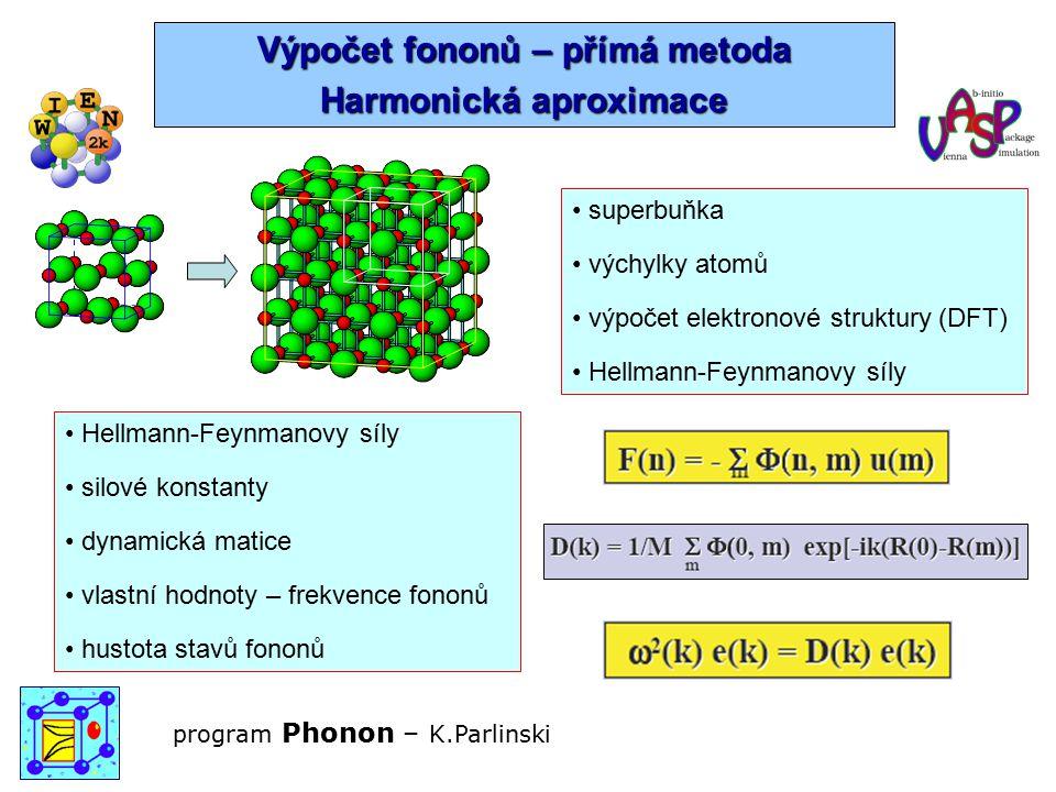 MgO - fononové spektrum a C v výpočet 27.7 experiment 26.9 S 298 J/mol/K