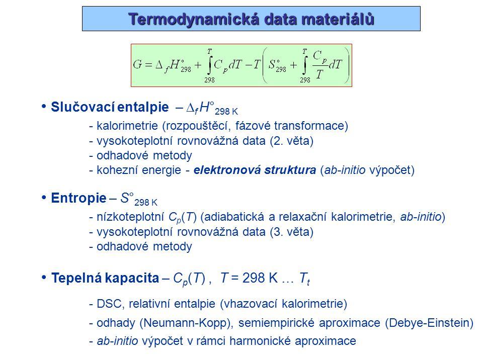 Celková a kohezní energie, slučovací entalpie kohezní energie (chemická vazba) celková energie ref.stav: volné e - + volná jádra izolované atomy v základním stavu E c = E tot (AB) – E tot (A) – E tot (B) celková energie – energie látky vztažená k referenčnímu stavu volných (neinteragujících) elektronů a atomových jader, T = 0 K H = E + PV E = E c + E vib + E el entalpie slučovací entalpie  f H° = H° AB – H° A – H° B prvky ve stabilní modifikaci