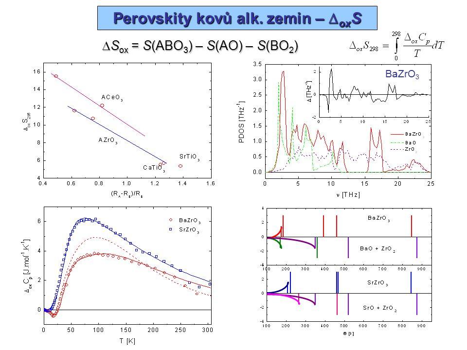 AnAl n – fononová spektra superbuňky: AnAl 2 – 4 prim.