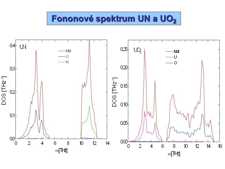 Tepelná kapacita UN a UO 2