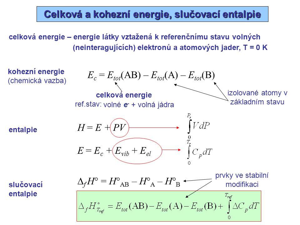 Výpočet celkové energie ab-initio DFT Výpočet celkové energie ab-initio – DFT DFT = density functional theory E tot je funkcionálem elektronové hustoty  (r) selfkonzistentní  (r) minimalizuje E tot – základní stav výměnně-korelační potenciál – aproximuje se (LDA,GGA) E e-e E n-e E n-n kinetická energie neinteragujícího el.plynu s stejnou  (r)