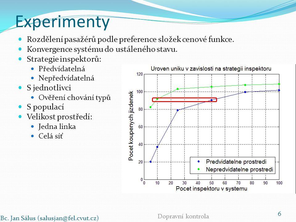 Experimenty Rozdělení pasažérů podle preference složek cenové funkce. Konvergence systému do ustáleného stavu. Strategie inspektorů: Předvídatelná Nep