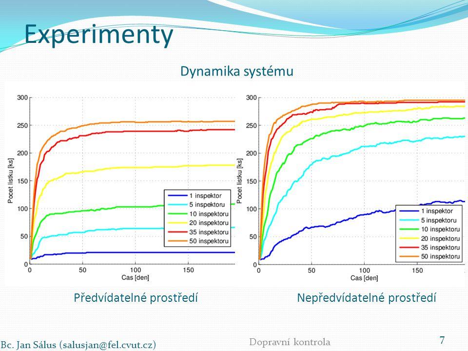 Experimenty Bc. Jan Sálus (salusjan@fel.cvut.cz) 7 Dopravní kontrola Předvídatelné prostředí Dynamika systému Nepředvídatelné prostředí