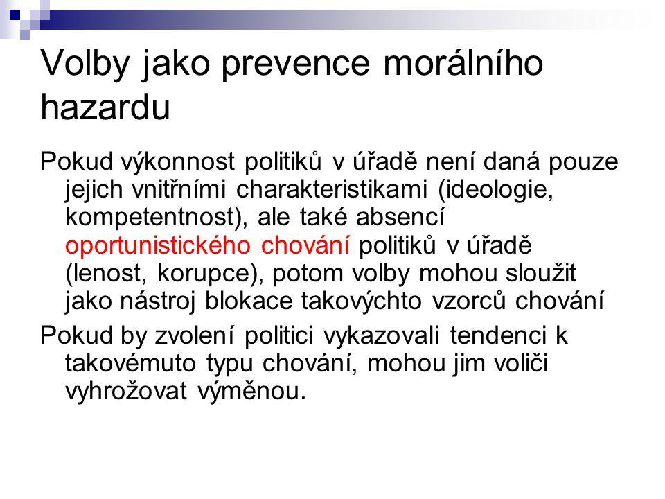 Volby jako prevence morálního hazardu Pokud výkonnost politiků v úřadě není daná pouze jejich vnitřními charakteristikami (ideologie, kompetentnost),
