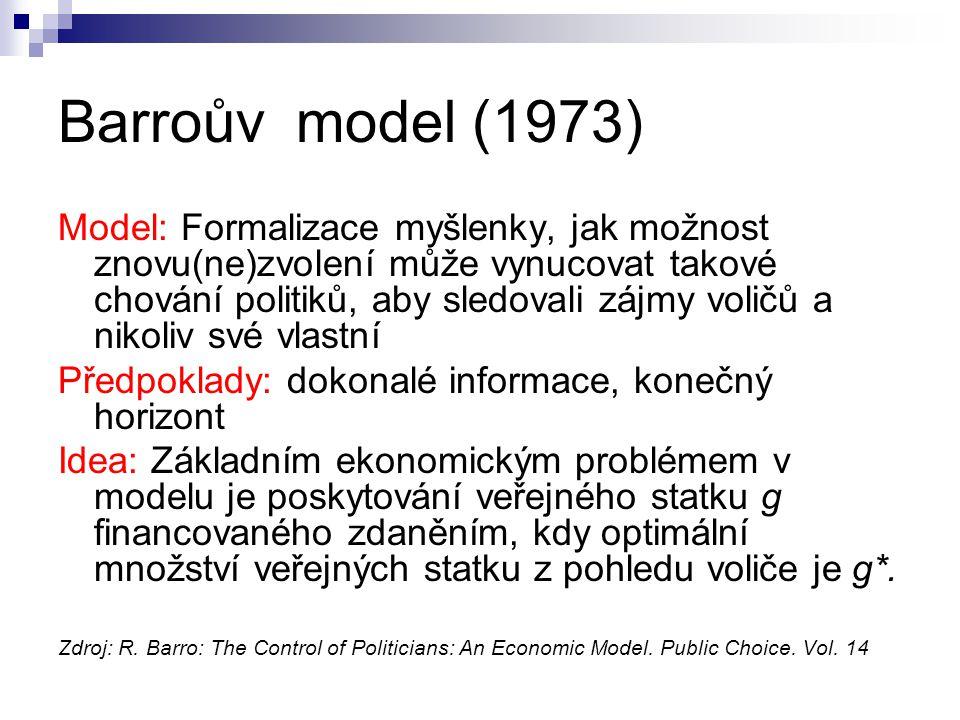 Barroův model (1973) Model: Formalizace myšlenky, jak možnost znovu(ne)zvolení může vynucovat takové chování politiků, aby sledovali zájmy voličů a ni
