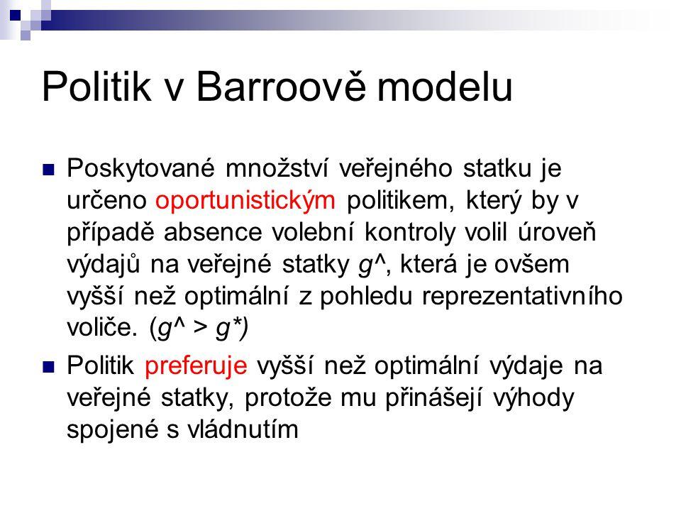 Politik v Barroově modelu Poskytované množství veřejného statku je určeno oportunistickým politikem, který by v případě absence volební kontroly volil