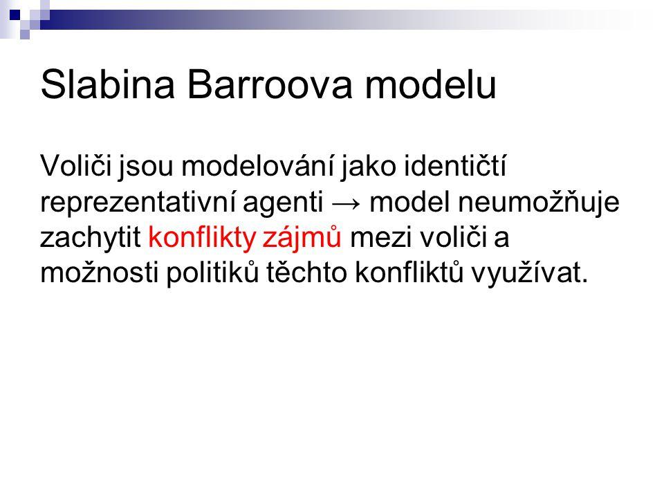 Slabina Barroova modelu Voliči jsou modelování jako identičtí reprezentativní agenti → model neumožňuje zachytit konflikty zájmů mezi voliči a možnost