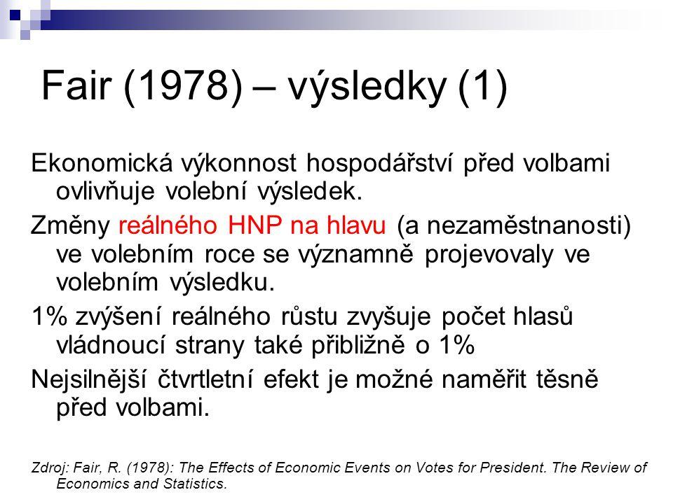 Fair (1978) – výsledky (1) Ekonomická výkonnost hospodářství před volbami ovlivňuje volební výsledek. Změny reálného HNP na hlavu (a nezaměstnanosti)