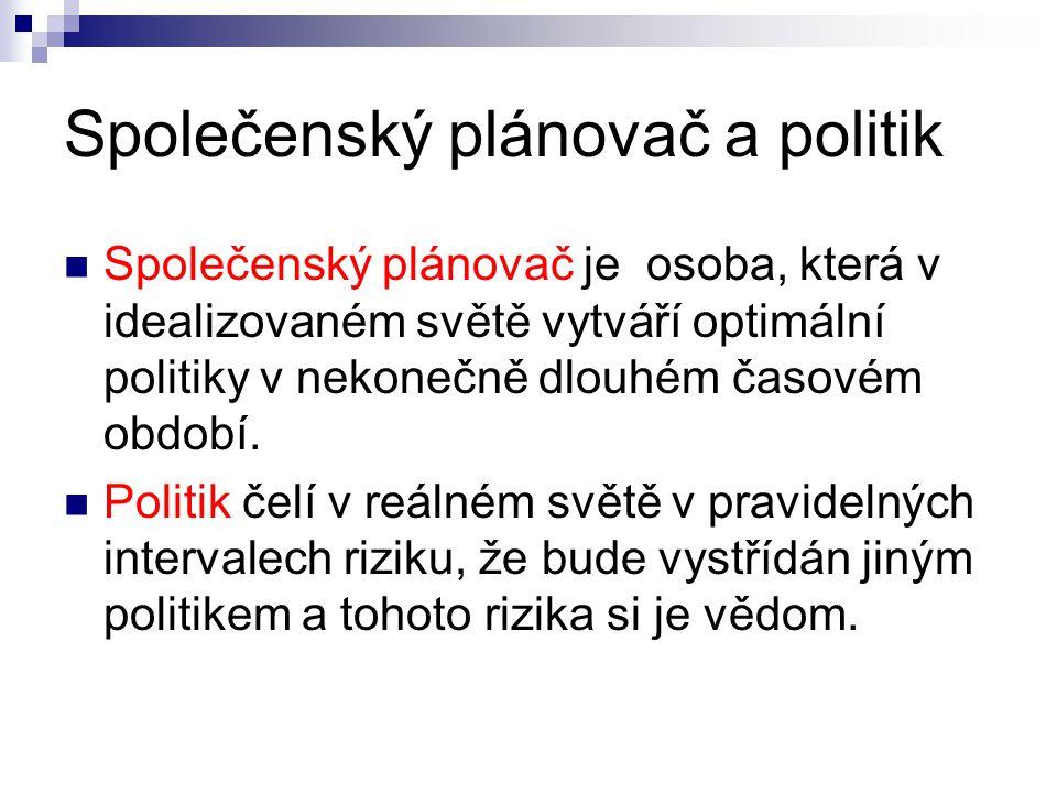 Jak riziko nezvolení ovlivňuje chování politiků.