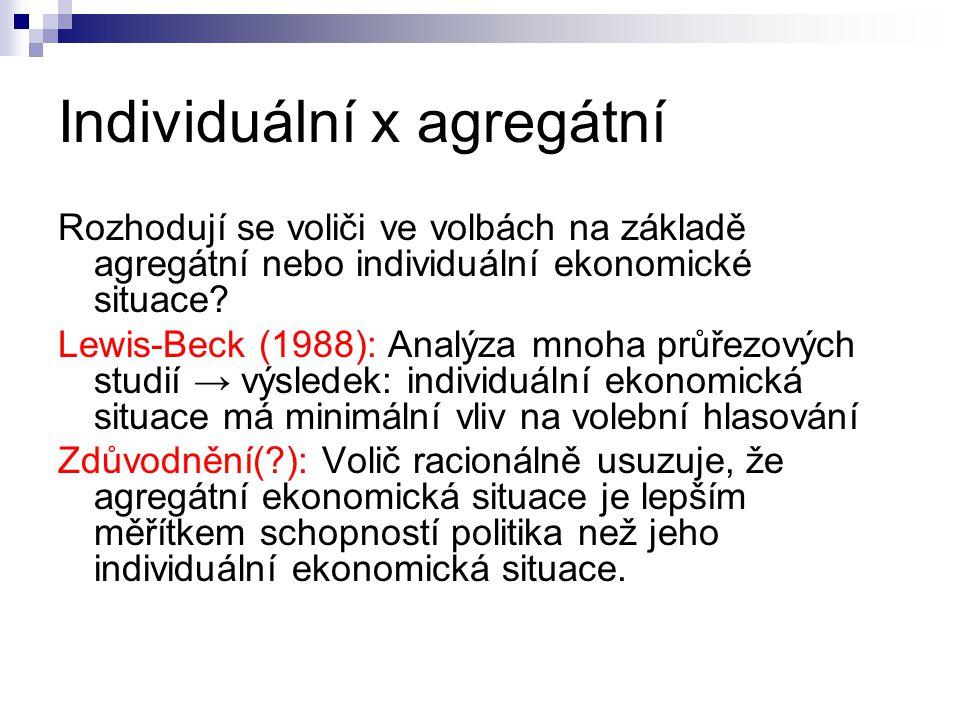 Individuální x agregátní Rozhodují se voliči ve volbách na základě agregátní nebo individuální ekonomické situace? Lewis-Beck (1988): Analýza mnoha pr