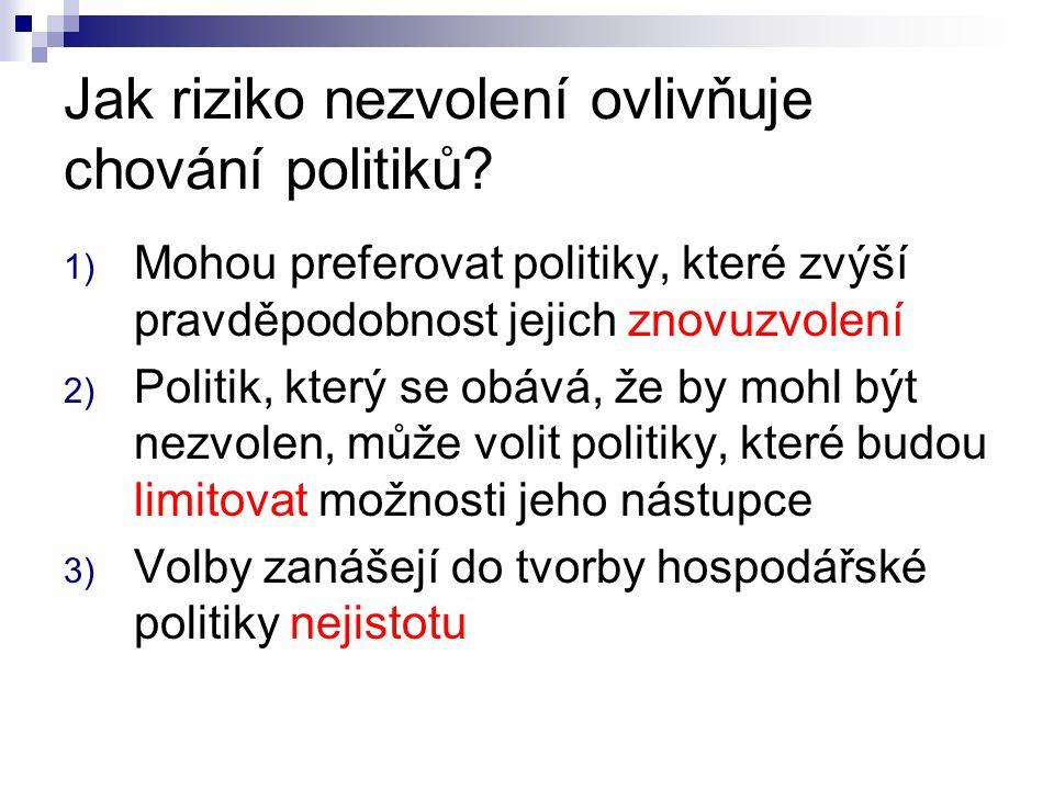 Jak riziko nezvolení ovlivňuje chování politiků? 1) Mohou preferovat politiky, které zvýší pravděpodobnost jejich znovuzvolení 2) Politik, který se ob