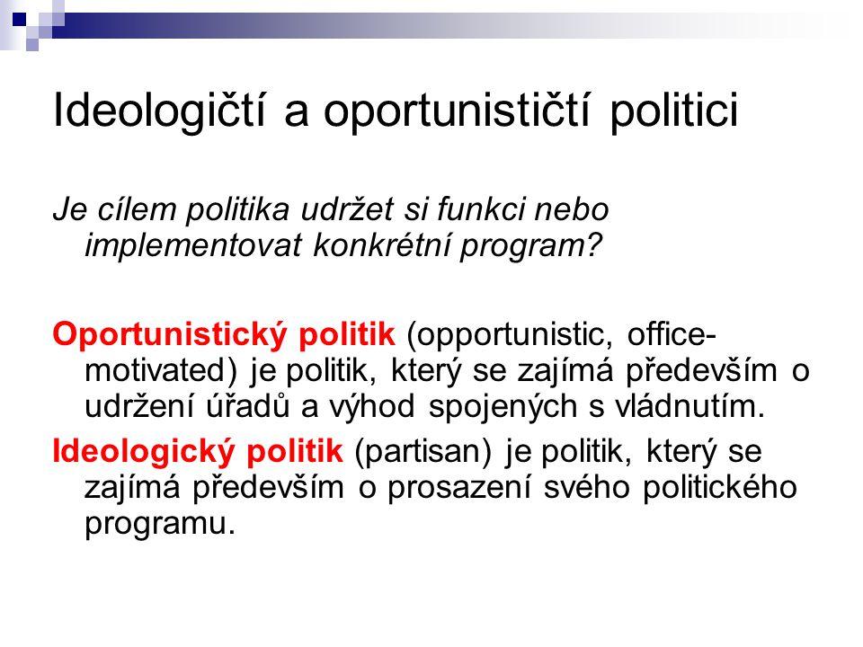 Ideologičtí a oportunističtí politici Je cílem politika udržet si funkci nebo implementovat konkrétní program? Oportunistický politik (opportunistic,