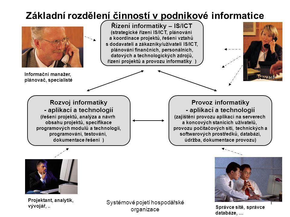 Systémové pojetí hospodářské organizace 1 Řízení informatiky – IS/ICT (strategické řízení IS/ICT, plánování a koordinace projektů, řešení vztahů s dod
