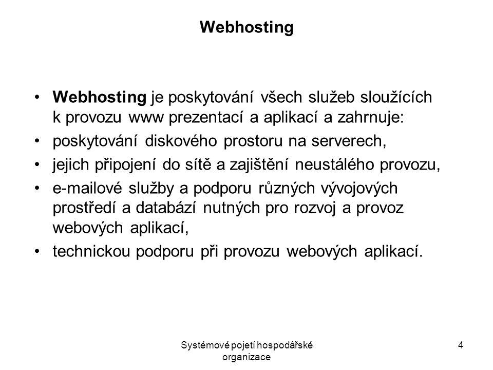 Systémové pojetí hospodářské organizace 4 Webhosting Webhosting je poskytování všech služeb sloužících k provozu www prezentací a aplikací a zahrnuje: