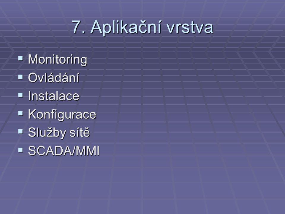 7. Aplikační vrstva  Monitoring  Ovládání  Instalace  Konfigurace  Služby sítě  SCADA/MMI
