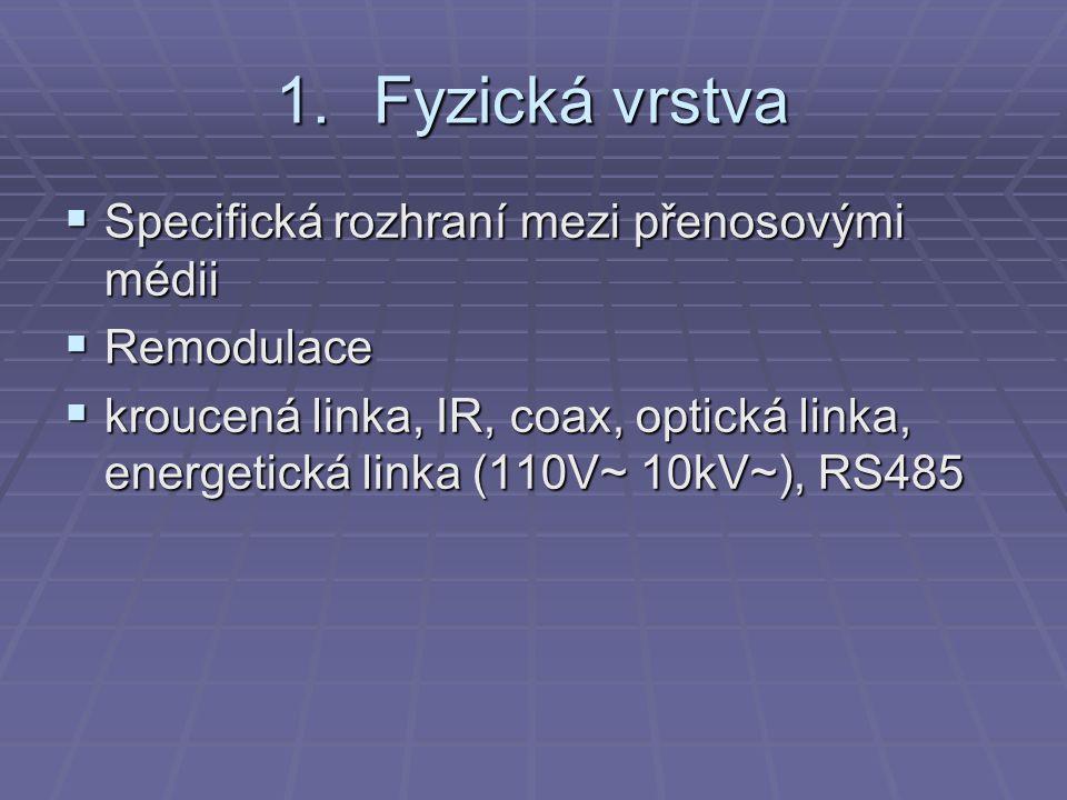 1.Fyzická vrstva  Specifická rozhraní mezi přenosovými médii  Remodulace  kroucená linka, IR, coax, optická linka, energetická linka (110V~ 10kV~), RS485