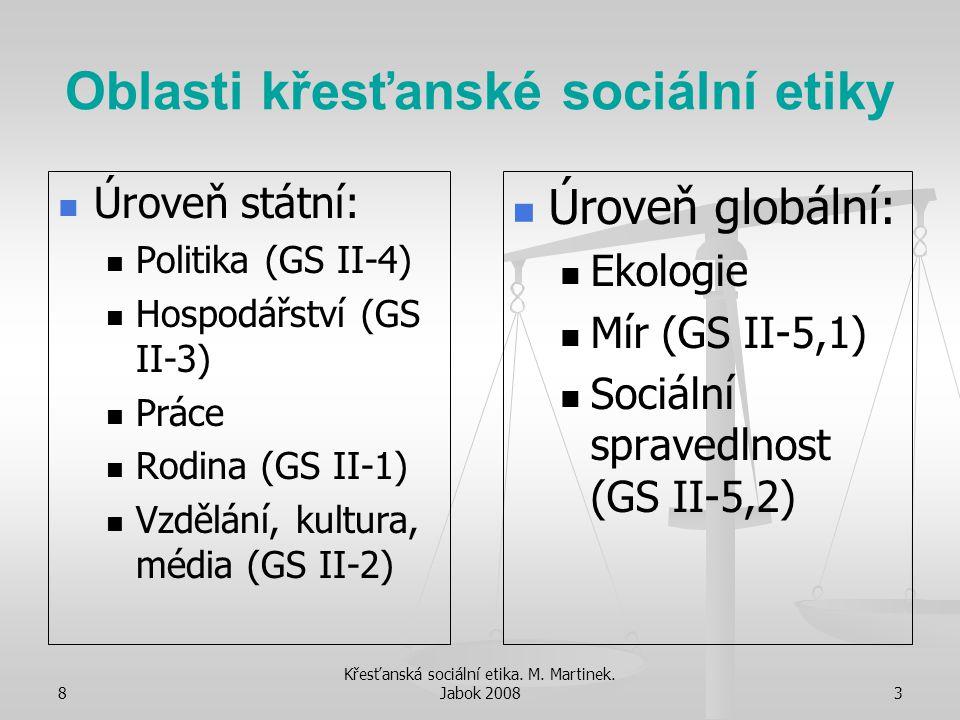 8 Křesťanská sociální etika.M. Martinek. Jabok 200814 Pozice SUC k trhu SUC je pro tržní model.