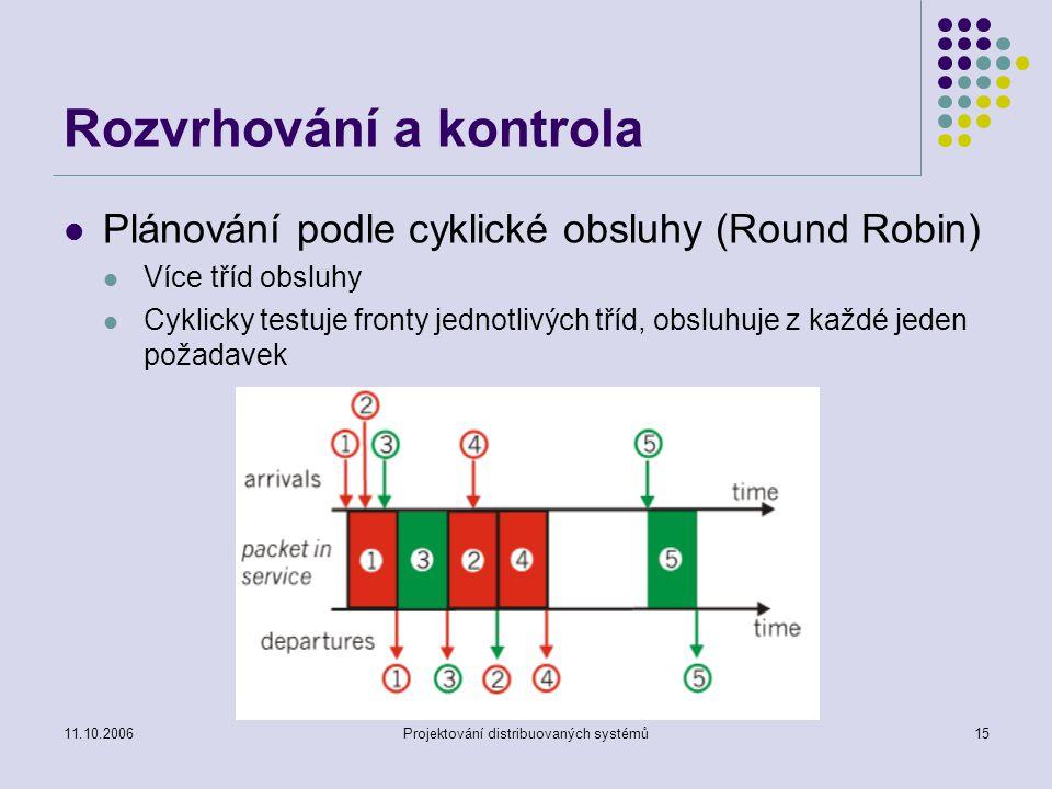 11.10.2006Projektování distribuovaných systémů15 Rozvrhování a kontrola Plánování podle cyklické obsluhy (Round Robin) Více tříd obsluhy Cyklicky testuje fronty jednotlivých tříd, obsluhuje z každé jeden požadavek