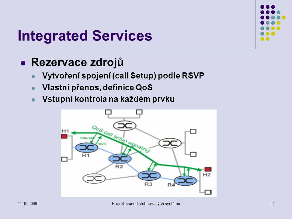11.10.2006Projektování distribuovaných systémů24 Integrated Services Rezervace zdrojů Vytvoření spojení (call Setup) podle RSVP Vlastní přenos, definice QoS Vstupní kontrola na každém prvku