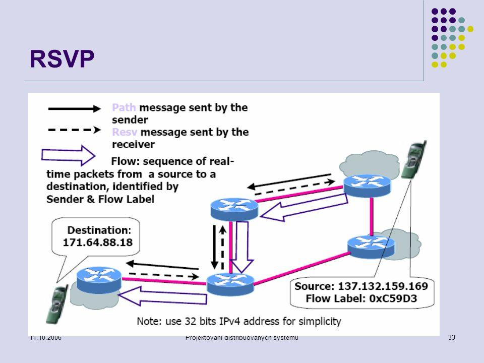 11.10.2006Projektování distribuovaných systémů33 RSVP