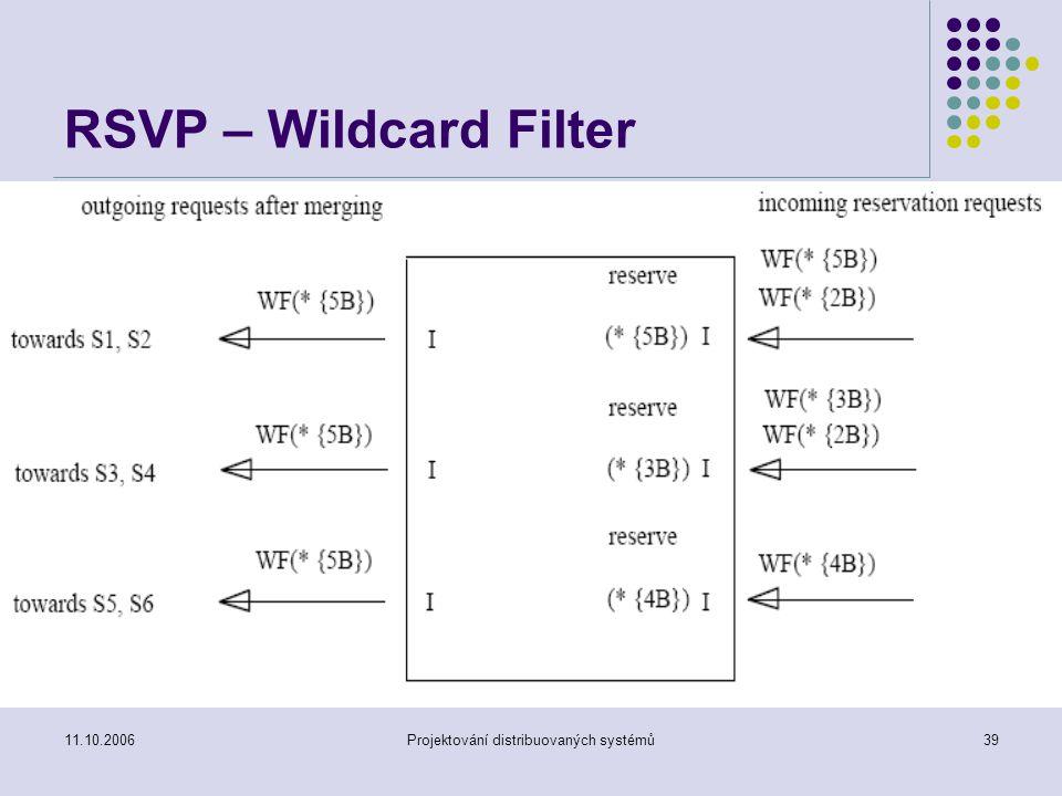 11.10.2006Projektování distribuovaných systémů39 RSVP – Wildcard Filter