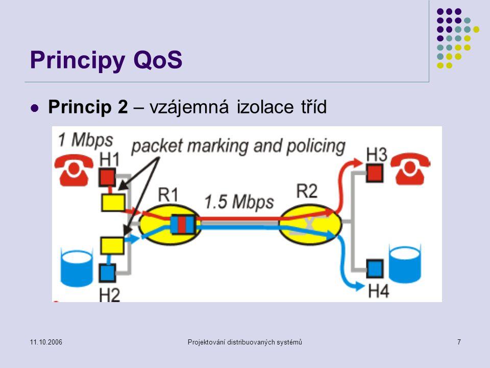 11.10.2006Projektování distribuovaných systémů8 Principy QoS Princip 2 – vzájemná izolace tříd Alternativní řešení – přidělení části pásma každému aplikačnímu toku vede k neefektivnímu využití pásma (pásmo zůstane nevyužito, pokud jej aplikace nepotřebuje)