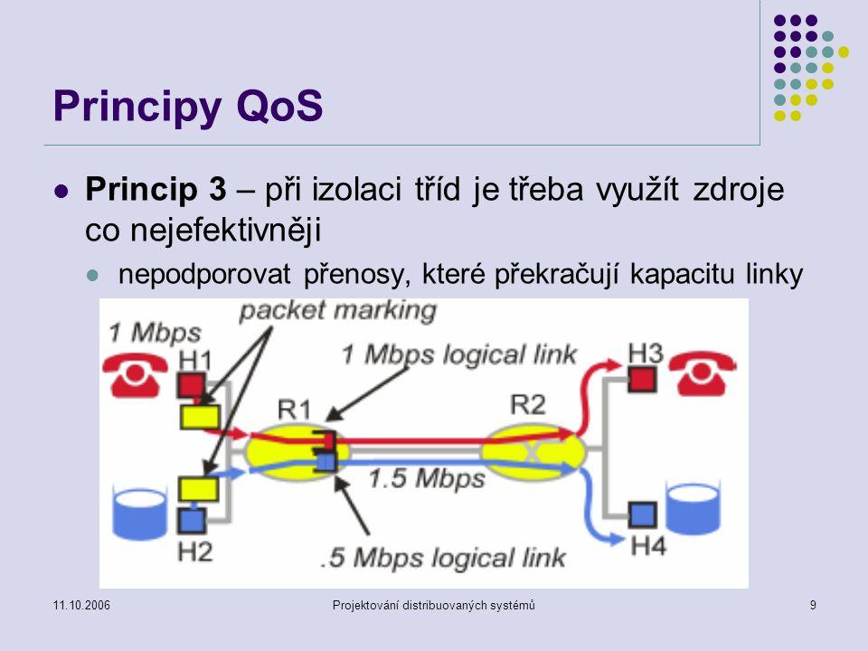 11.10.2006Projektování distribuovaných systémů9 Principy QoS Princip 3 – při izolaci tříd je třeba využít zdroje co nejefektivněji nepodporovat přenosy, které překračují kapacitu linky