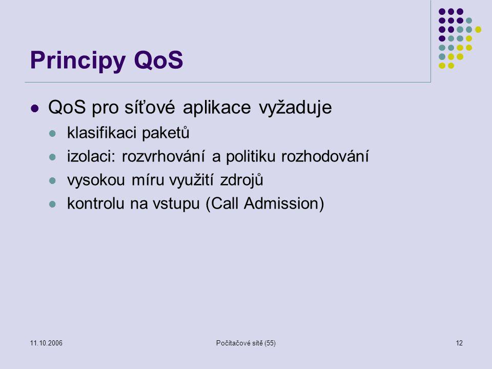 11.10.2006Počítačové sítě (55)12 Principy QoS QoS pro síťové aplikace vyžaduje klasifikaci paketů izolaci: rozvrhování a politiku rozhodování vysokou