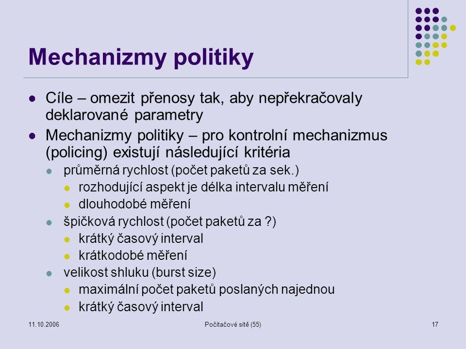 11.10.2006Počítačové sítě (55)17 Mechanizmy politiky Cíle – omezit přenosy tak, aby nepřekračovaly deklarované parametry Mechanizmy politiky – pro kon