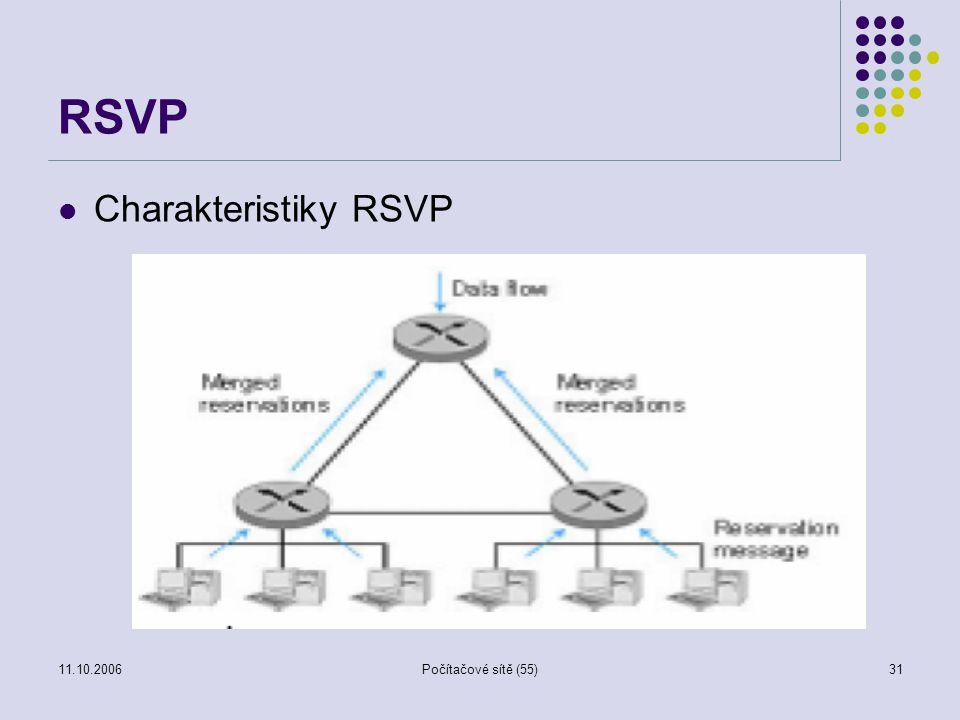 11.10.2006Počítačové sítě (55)31 RSVP Charakteristiky RSVP