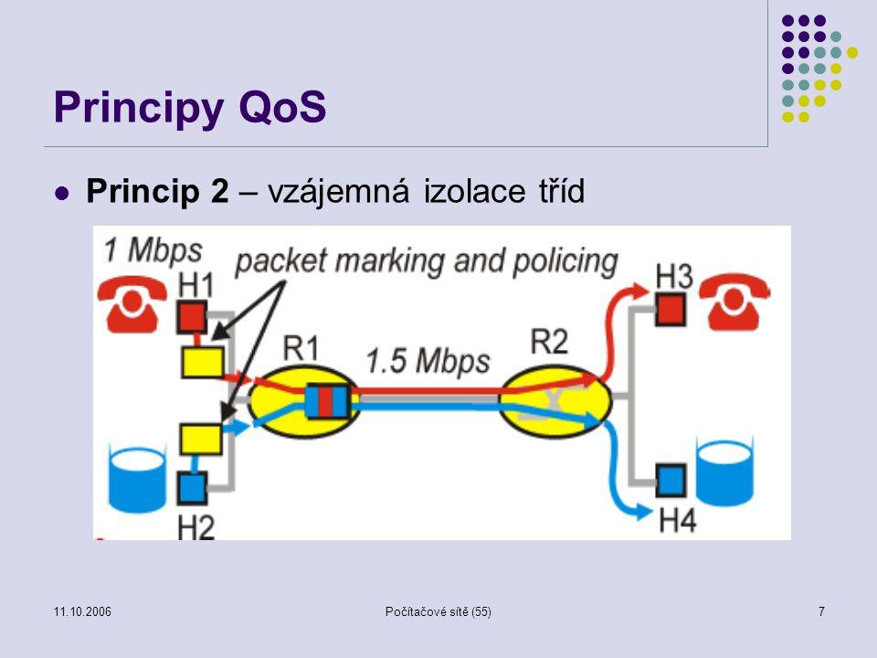 11.10.2006Počítačové sítě (55)7 Principy QoS Princip 2 – vzájemná izolace tříd