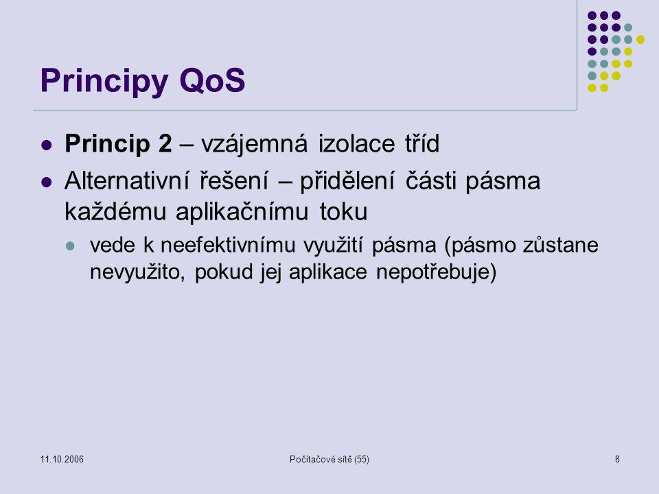 11.10.2006Počítačové sítě (55)8 Principy QoS Princip 2 – vzájemná izolace tříd Alternativní řešení – přidělení části pásma každému aplikačnímu toku ve