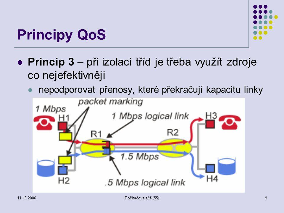 11.10.2006Počítačové sítě (55)9 Principy QoS Princip 3 – při izolaci tříd je třeba využít zdroje co nejefektivněji nepodporovat přenosy, které překrač