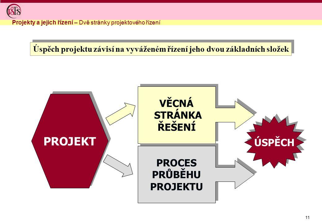 11 VĚCNÁ STRÁNKA ŘEŠENÍ VĚCNÁ STRÁNKA ŘEŠENÍ PROCES PRŮBĚHU PROJEKTU PROCES PRŮBĚHU PROJEKTU PROJEKT ÚSPĚCH Úspěch projektu závisí na vyváženém řízení