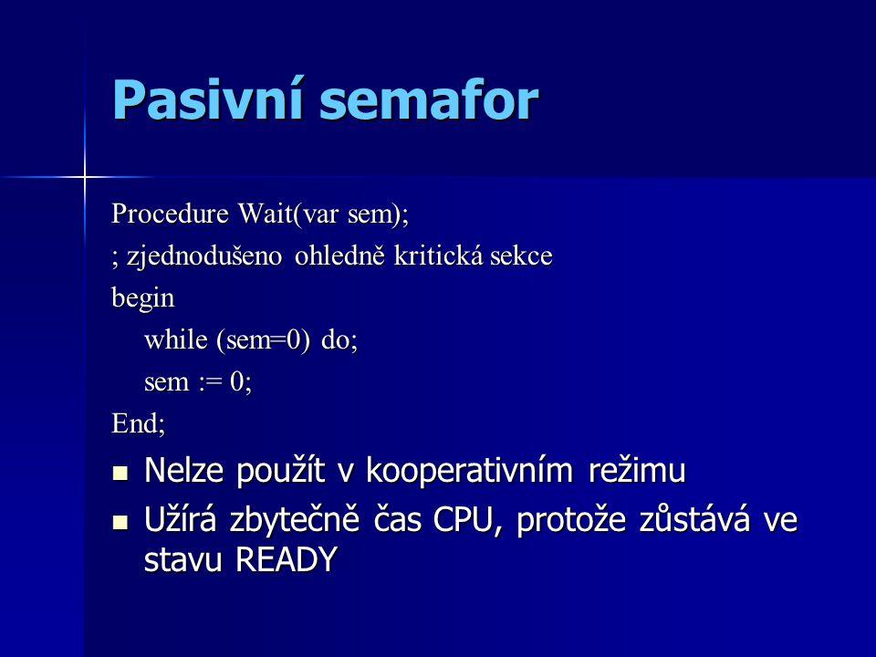 Pasivní semafor Procedure Wait(var sem); ; zjednodušeno ohledně kritická sekce begin while (sem=0) do; sem := 0; End; Nelze použít v kooperativním režimu Nelze použít v kooperativním režimu Užírá zbytečně čas CPU, protože zůstává ve stavu READY Užírá zbytečně čas CPU, protože zůstává ve stavu READY