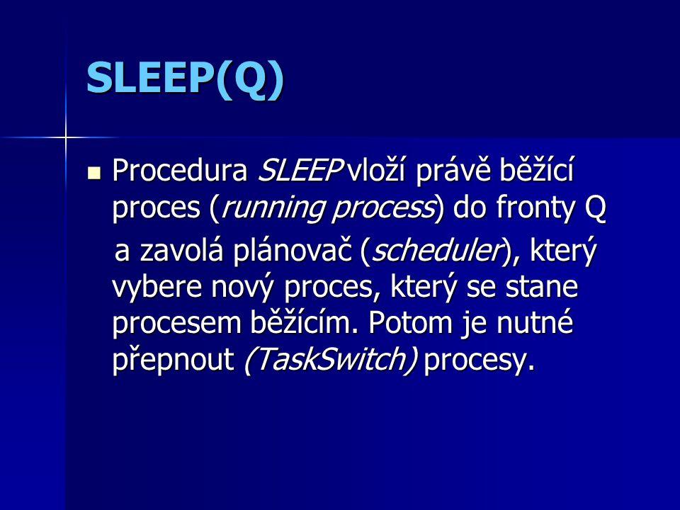 SLEEP(Q) Procedura SLEEP vloží právě běžící proces (running process) do fronty Q Procedura SLEEP vloží právě běžící proces (running process) do fronty Q a zavolá plánovač (scheduler), který vybere nový proces, který se stane procesem běžícím.