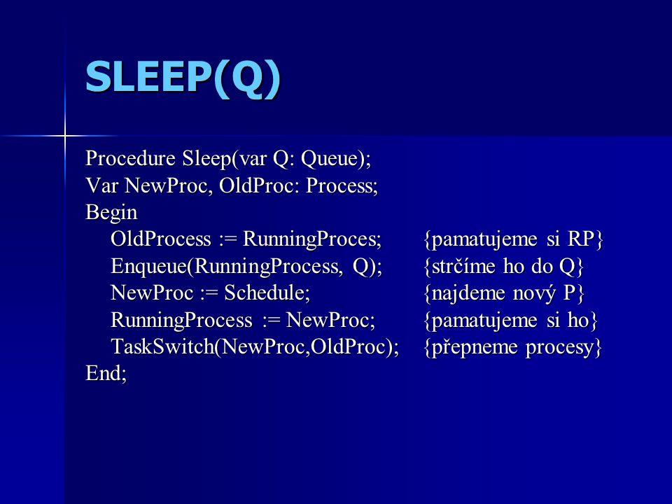 SLEEP(Q) Procedure Sleep(var Q: Queue); Var NewProc, OldProc: Process; Begin OldProcess := RunningProces;{pamatujeme si RP} Enqueue(RunningProcess, Q);{strčíme ho do Q} NewProc := Schedule;{najdeme nový P} RunningProcess := NewProc;{pamatujeme si ho} TaskSwitch(NewProc,OldProc);{přepneme procesy} End;