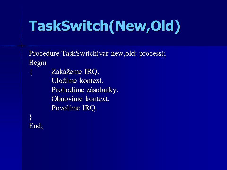 TaskSwitch(New,Old) Procedure TaskSwitch(var new,old: process); Begin {Zakážeme IRQ.