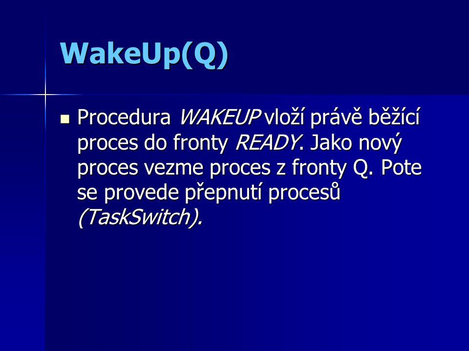 WakeUp(Q) Procedura WAKEUP vloží právě běžící proces do fronty READY.
