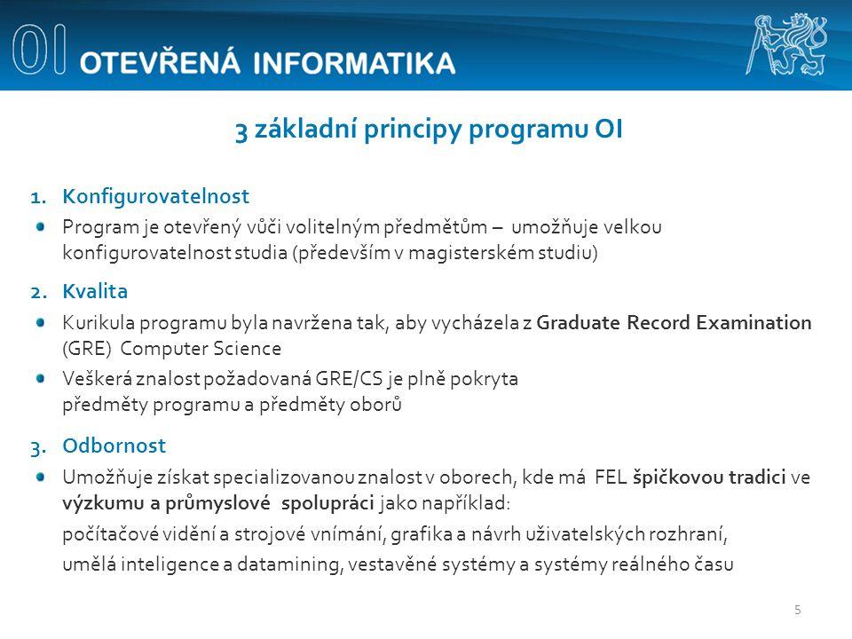 Přihlášky do studijního programu ČVUT FEL Otevřená informatika můžete podávat do 31.3.2010 Děkujeme za Vaši pozornost.