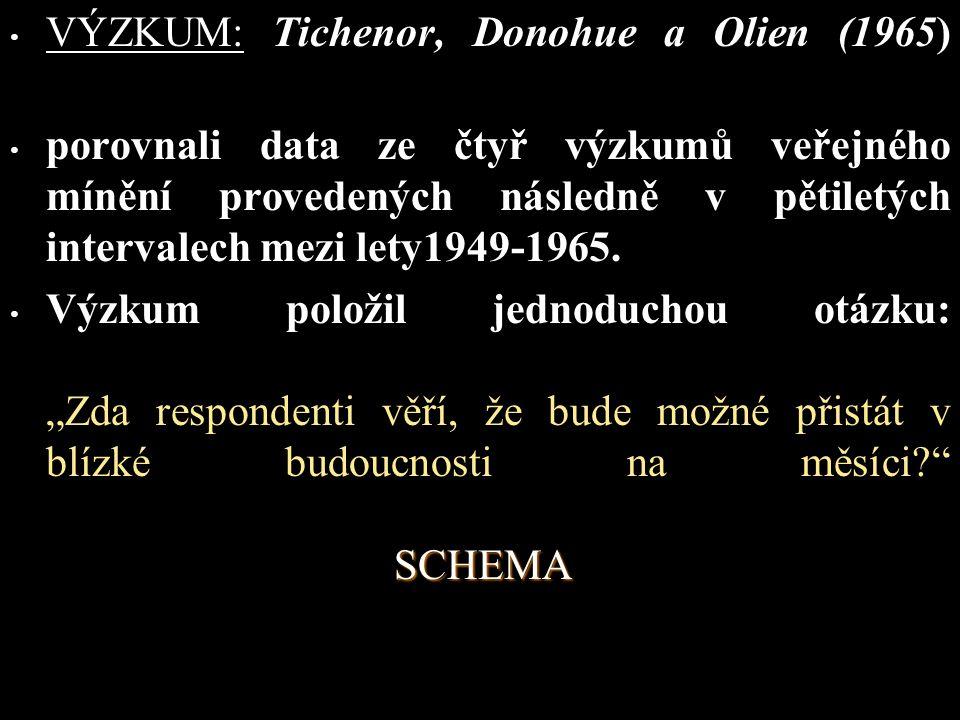VÝZKUM: Etema, Brown, Luepker (1983) DESIGN VÝZKUMU I.