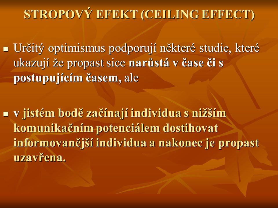 Tento fenomén se nazývá stropový efekt (ceiling effect) a nastává v situaci, kdy je množství informací o nějakém tématu kvantitativně limitováno.