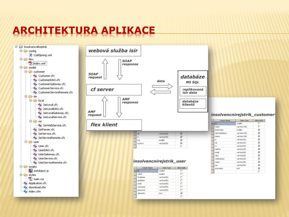 Ministerstvo spravedlnosti ČR poskytuje od 1.1.2008 webovou službu, která umožňuje automaticky komunikovat a vyměňovat si údaje z aplikace insolvenčního rejstříku s jinými aplikacemi přes Internet.