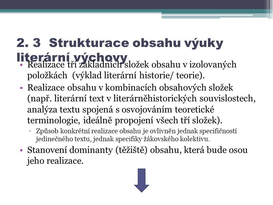 2. 3 Strukturace obsahu výuky literární výchovy Realizace tří základních složek obsahu v izolovaných položkách (výklad literární historie/ teorie). Re