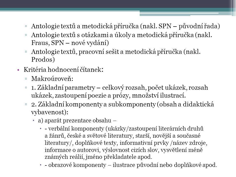 ▫Antologie textů a metodická příručka (nakl.